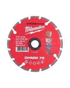 MILWAUKEE TIMANTTILAIKKA DHMM 76mm